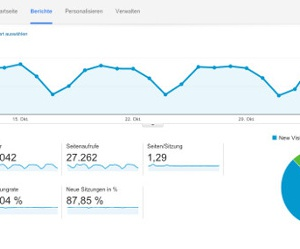 Configuration of Google Analytics and Google Search Console for your WordPress website